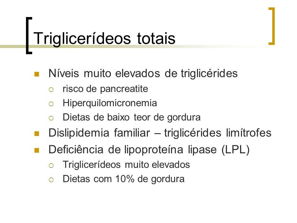 Triglicerídeos totais Níveis muito elevados de triglicérides risco de pancreatite Hiperquilomicronemia Dietas de baixo teor de gordura Dislipidemia fa