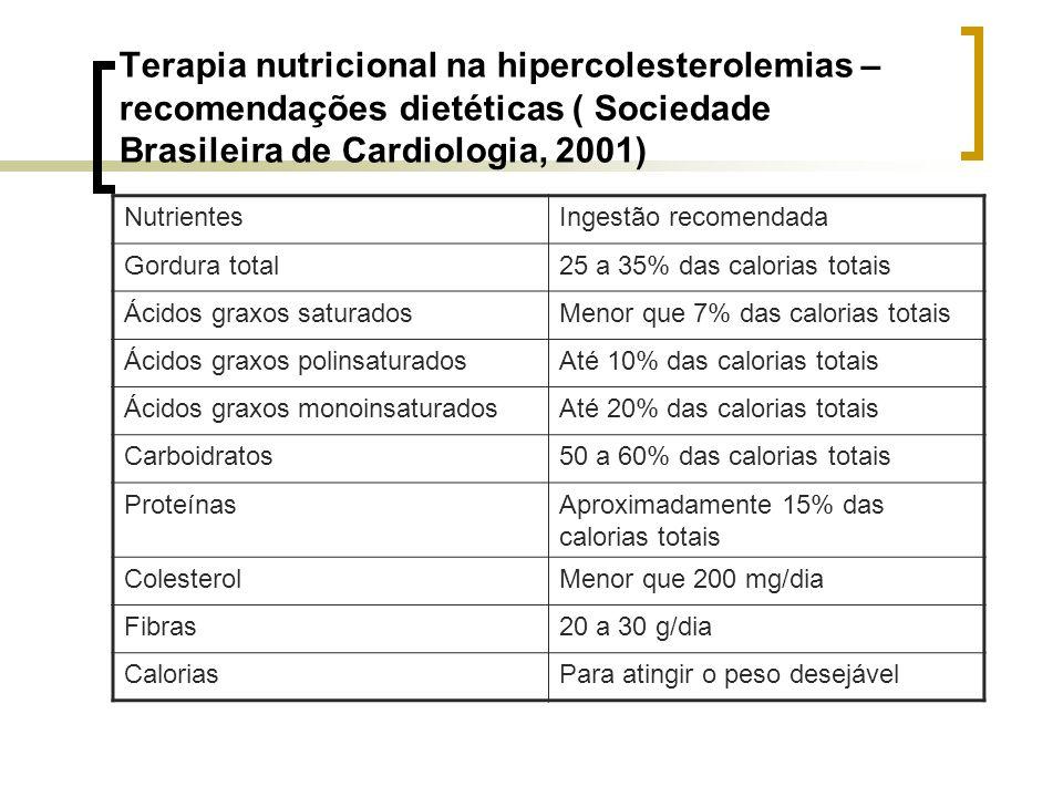 Terapia nutricional na hipercolesterolemias – recomendações dietéticas ( Sociedade Brasileira de Cardiologia, 2001) NutrientesIngestão recomendada Gor