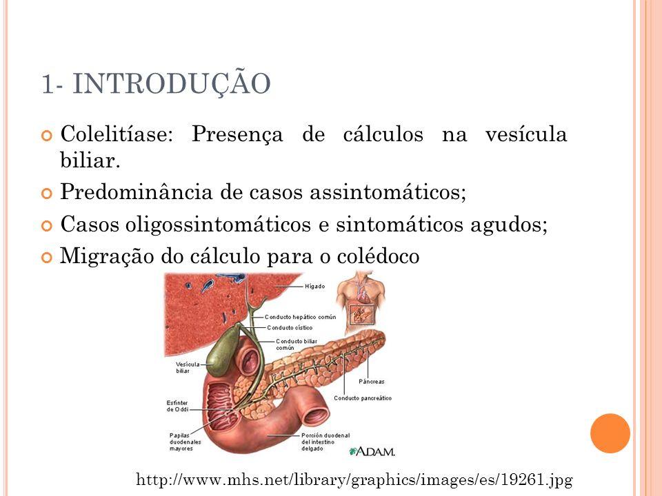 1- INTRODUÇÃO Colelitíase: Presença de cálculos na vesícula biliar. Predominância de casos assintomáticos; Casos oligossintomáticos e sintomáticos agu