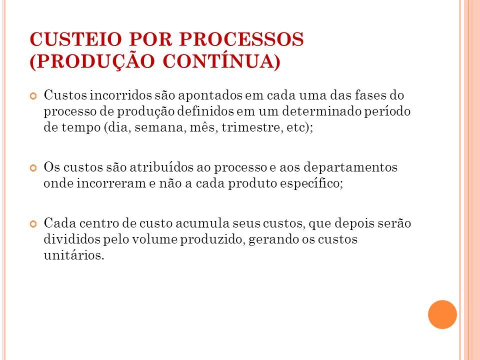 CUSTEIO POR PROCESSOS (PRODUÇÃO CONTÍNUA) Custos incorridos são apontados em cada uma das fases do processo de produção definidos em um determinado pe