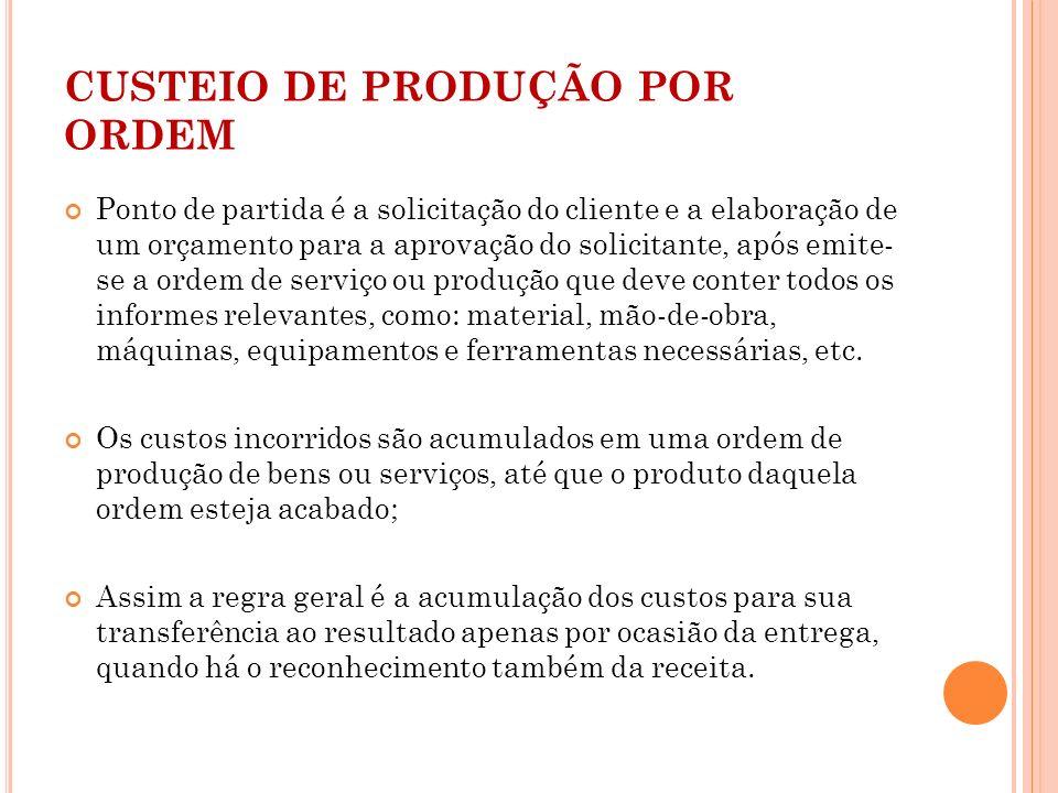 CUSTEIO DE PRODUÇÃO POR ORDEM Ponto de partida é a solicitação do cliente e a elaboração de um orçamento para a aprovação do solicitante, após emite-
