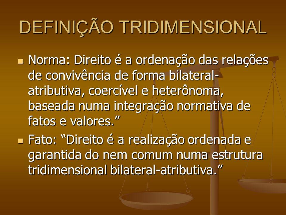 DEFINIÇÃO TRIDIMENSIONAL Norma: Direito é a ordenação das relações de convivência de forma bilateral- atributiva, coercível e heterônoma, baseada numa