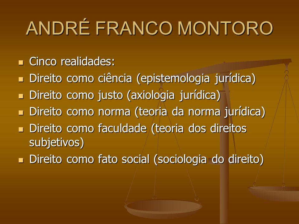 ANDRÉ FRANCO MONTORO Cinco realidades: Cinco realidades: Direito como ciência (epistemologia jurídica) Direito como ciência (epistemologia jurídica) D