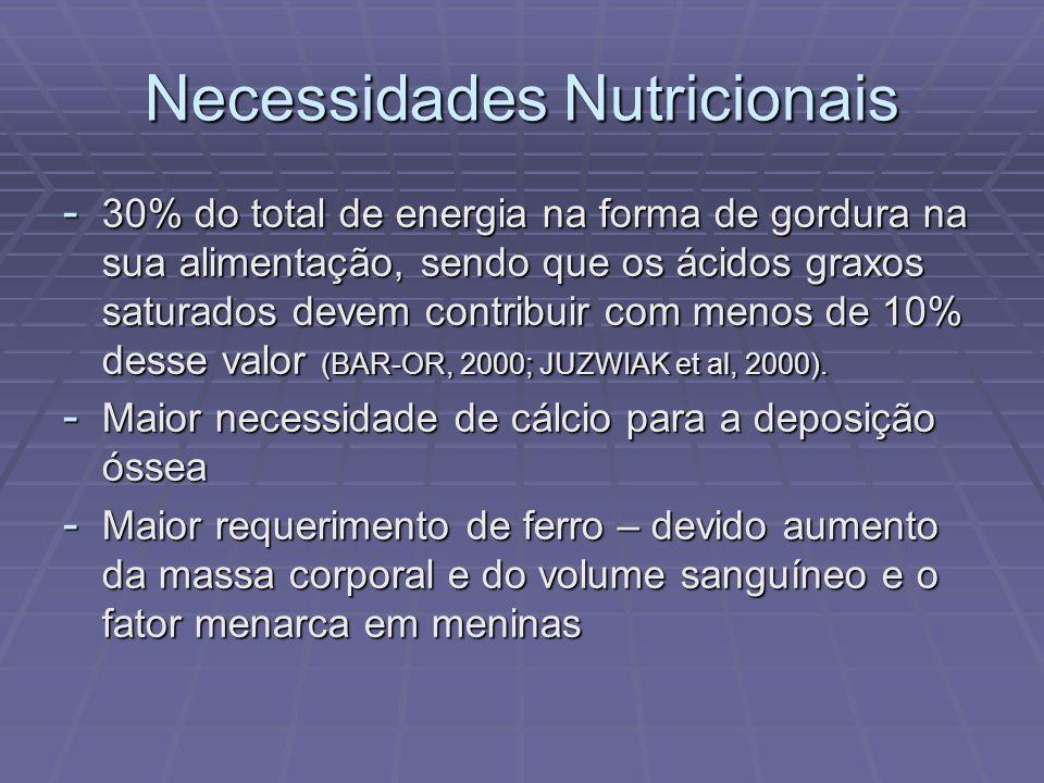 Necessidades Nutricionais Macronutrientes Carboidratos (60 a 70%) Carboidratos (60 a 70%) Antes do exercício Antes do exercício Durante o exercício Durante o exercício Apos o exercício Apos o exercício Proteínas – 1,2 a 2 gramas/kilo de peso Proteínas – 1,2 a 2 gramas/kilo de peso Lipídios – 30% Lipídios – 30% 10% saturados, 10% moinsaturados, 10% polinsaturados 10% saturados, 10% moinsaturados, 10% polinsaturados