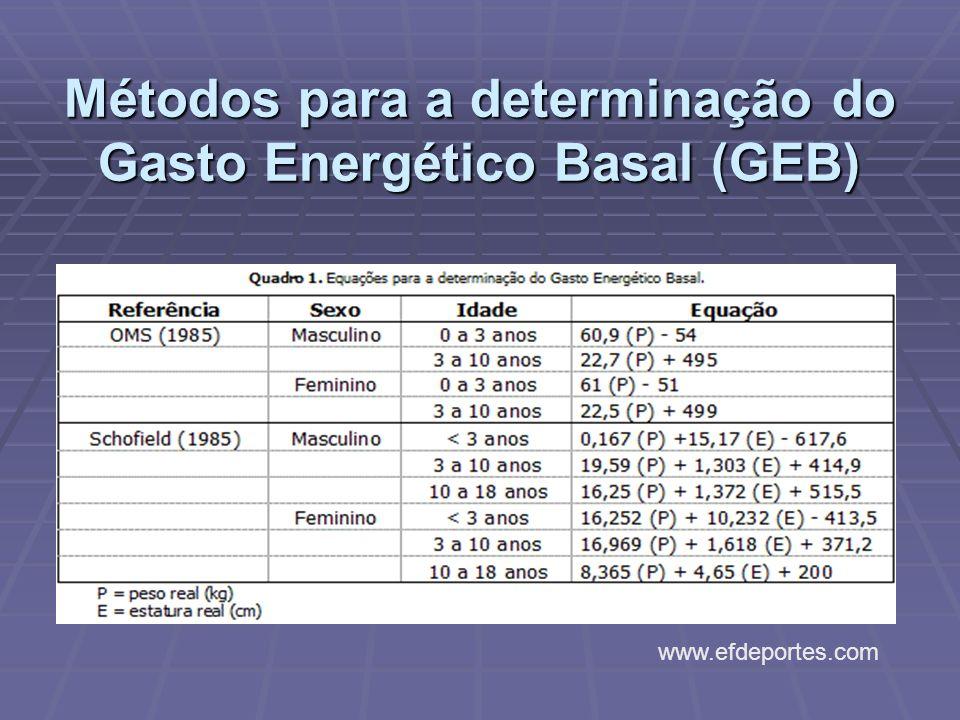 Métodos para a determinação do Gasto Energético Basal (GEB) Método para estimar o Gasto Energético Basal (GEB) de acordo com o estágio pubertário www.efdeportes.com