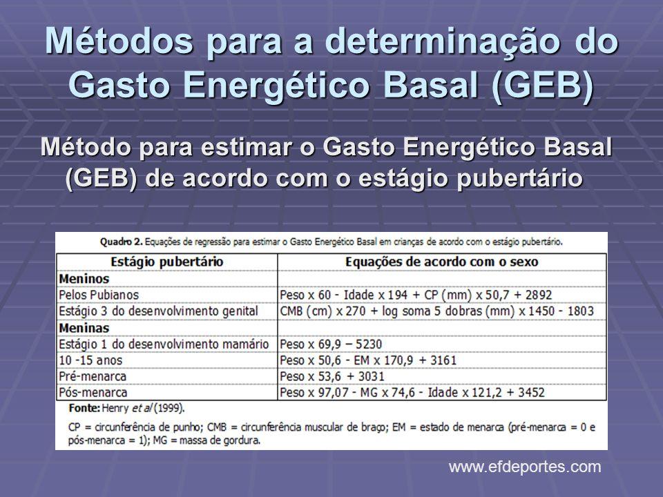 Métodos para a determinação do Gasto Energético Basal (GEB) Método para estimar o Gasto Energético Basal (GEB) de acordo com o estágio pubertário www.