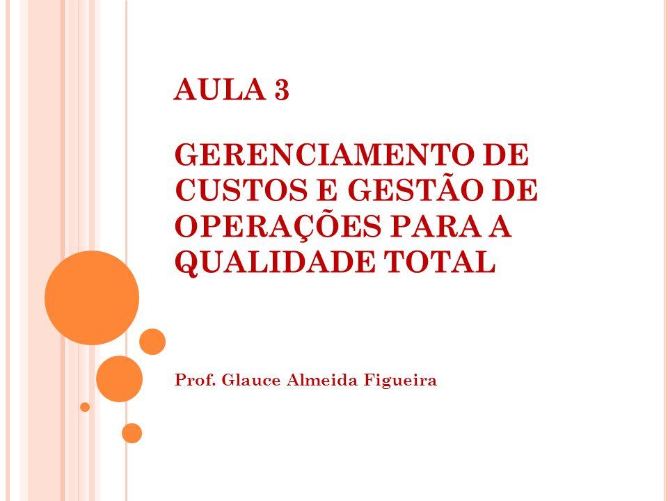 AULA 3 GERENCIAMENTO DE CUSTOS E GESTÃO DE OPERAÇÕES PARA A QUALIDADE TOTAL Prof. Glauce Almeida Figueira