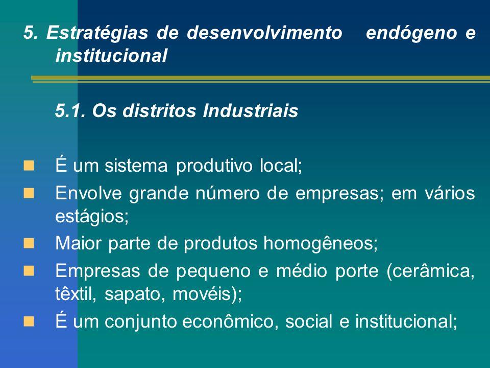 5. Estratégias de desenvolvimento endógeno e institucional 5.1. Os distritos Industriais É um sistema produtivo local; Envolve grande número de empres