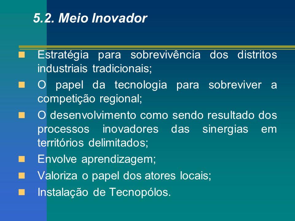5.2. Meio Inovador Estratégia para sobrevivência dos distritos industriais tradicionais; O papel da tecnologia para sobreviver a competição regional;