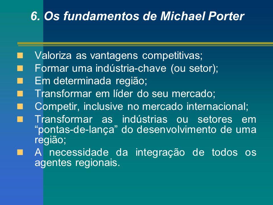 6. Os fundamentos de Michael Porter Valoriza as vantagens competitivas; Formar uma indústria-chave (ou setor); Em determinada região; Transformar em l