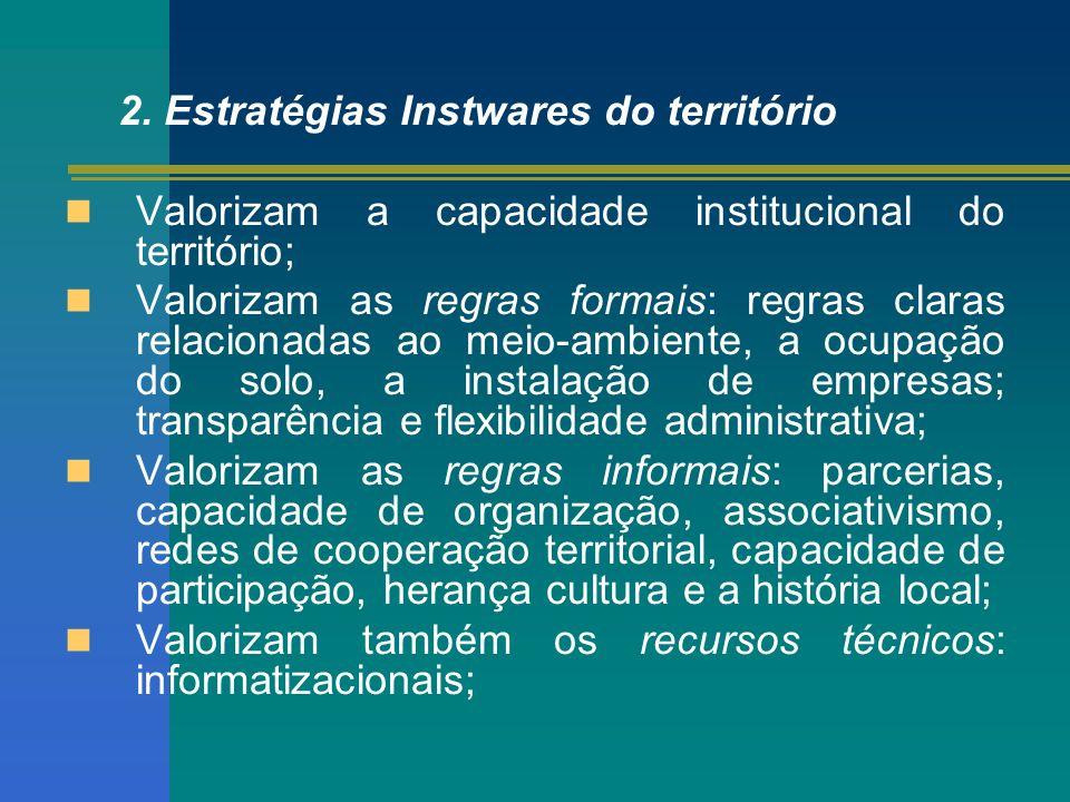 2. Estratégias Instwares do território Valorizam a capacidade institucional do território; Valorizam as regras formais: regras claras relacionadas ao