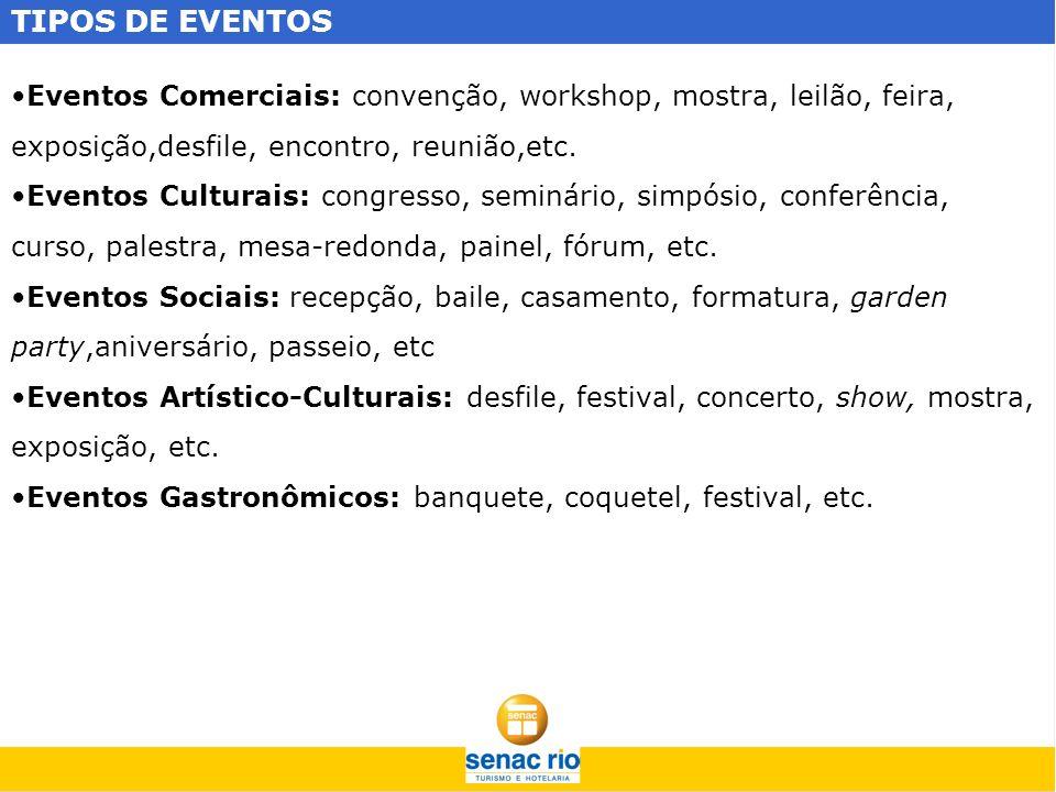 TIPOS DE EVENTOS Eventos Comerciais: convenção, workshop, mostra, leilão, feira, exposição,desfile, encontro, reunião,etc. Eventos Culturais: congress