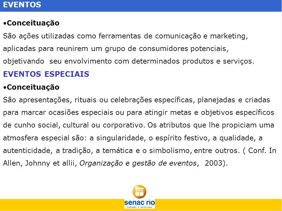 EVENTOS Conceituação São ações utilizadas como ferramentas de comunicação e marketing, aplicadas para reunirem um grupo de consumidores potenciais, ob