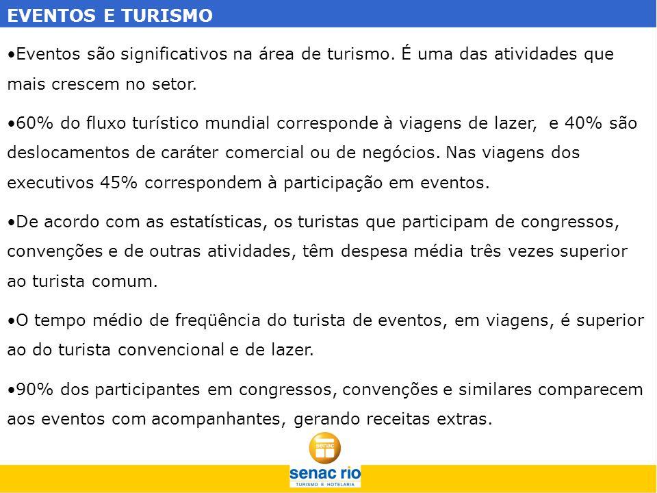 EVENTOS E TURISMO Eventos são significativos na área de turismo. É uma das atividades que mais crescem no setor. 60% do fluxo turístico mundial corres