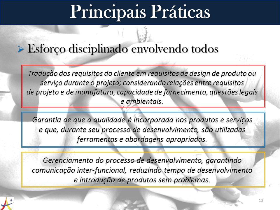 Esforço disciplinado envolvendo todos Esforço disciplinado envolvendo todos 13 Principais Práticas Garantia de que a qualidade é incorporada nos produ