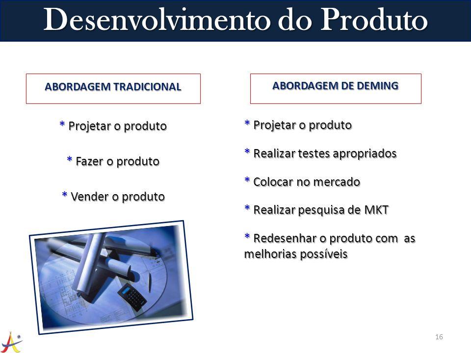 16 Desenvolvimento do Produto ABORDAGEM DE DEMING * Projetar o produto * Realizar testes apropriados * Colocar no mercado * Realizar pesquisa de MKT *