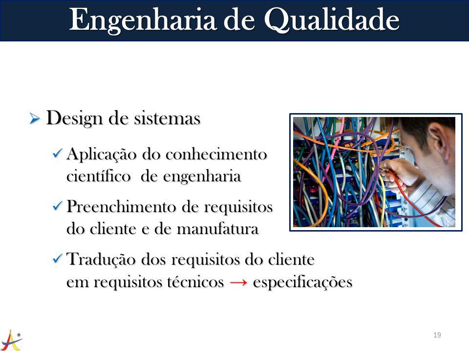 Design de sistemas Design de sistemas Aplicação do conhecimento científico de engenharia Aplicação do conhecimento científico de engenharia Preenchime