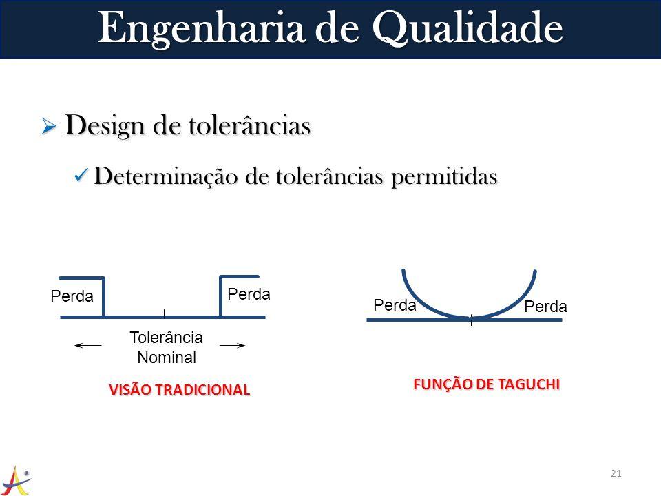 Design de tolerâncias Design de tolerâncias Determinação de tolerâncias permitidas Determinação de tolerâncias permitidas 21 Engenharia de Qualidade P
