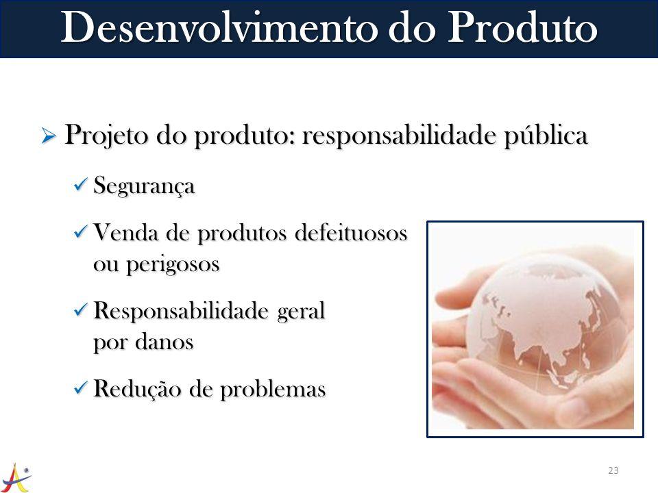 Projeto do produto: responsabilidade pública Projeto do produto: responsabilidade pública Segurança Segurança Venda de produtos defeituosos ou perigos