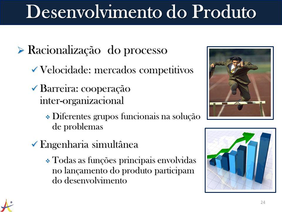 Racionalização do processo Racionalização do processo Velocidade: mercados competitivos Velocidade: mercados competitivos Barreira: cooperação inter-o