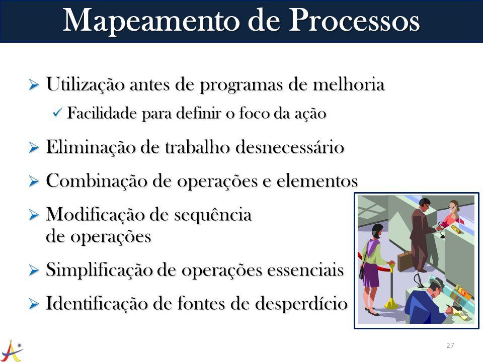 Utilização antes de programas de melhoria Utilização antes de programas de melhoria Facilidade para definir o foco da ação Facilidade para definir o f