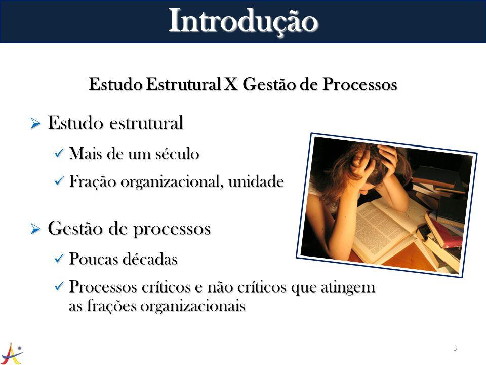 Estudo Estrutural X Gestão de Processos Estudo estrutural Estudo estrutural Mais de um século Mais de um século Fração organizacional, unidade Fração