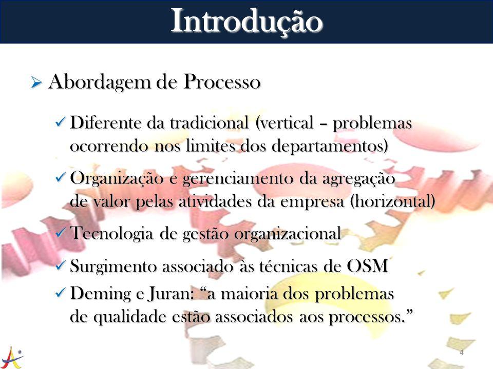 Abordagem de Processo Abordagem de Processo Diferente da tradicional (vertical – problemas ocorrendo nos limites dos departamentos) Diferente da tradi