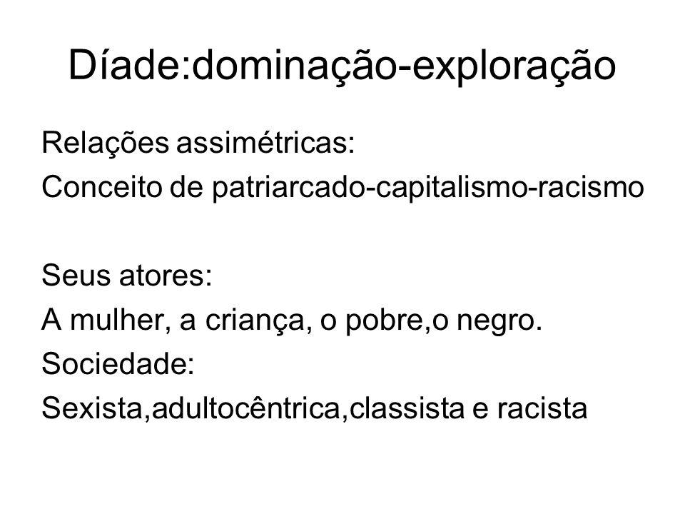 Díade:dominação-exploração Relações assimétricas: Conceito de patriarcado-capitalismo-racismo Seus atores: A mulher, a criança, o pobre,o negro. Socie