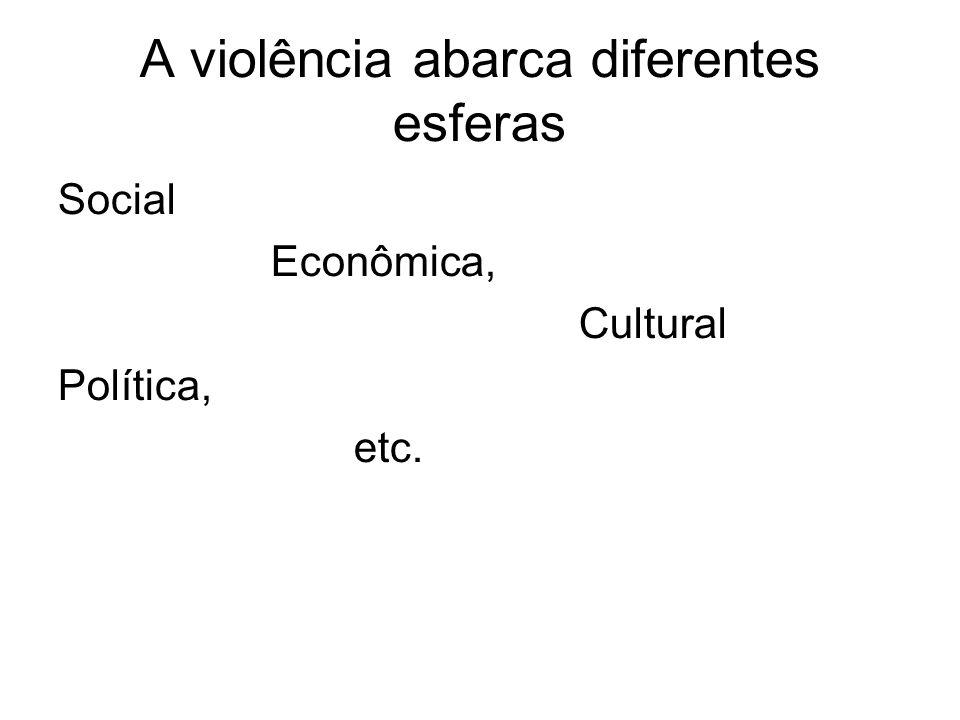 A violência abarca diferentes esferas Social Econômica, Cultural Política, etc.