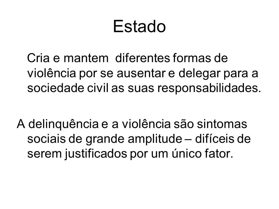 Estado Cria e mantem diferentes formas de violência por se ausentar e delegar para a sociedade civil as suas responsabilidades. A delinquência e a vio