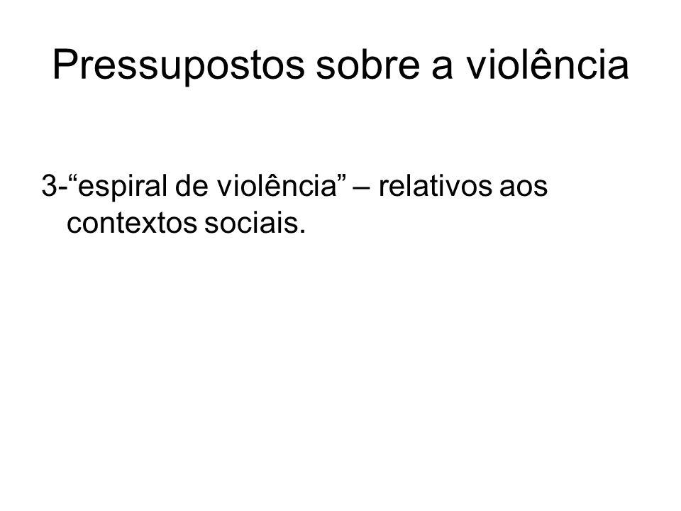 Pressupostos sobre a violência 3-espiral de violência – relativos aos contextos sociais.