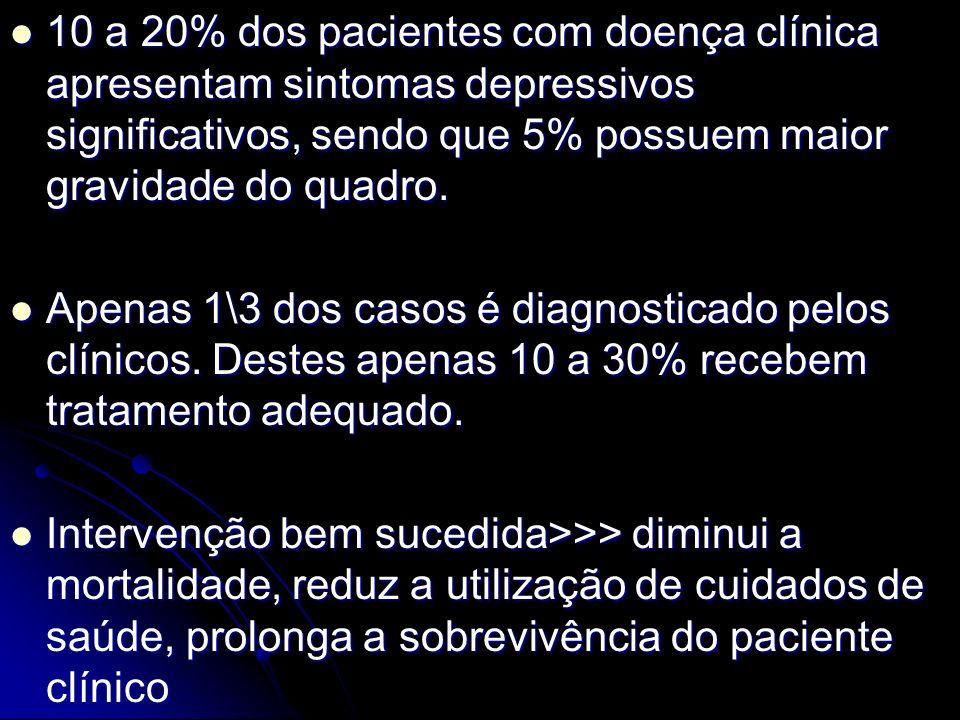 10 a 20% dos pacientes com doença clínica apresentam sintomas depressivos significativos, sendo que 5% possuem maior gravidade do quadro. 10 a 20% dos