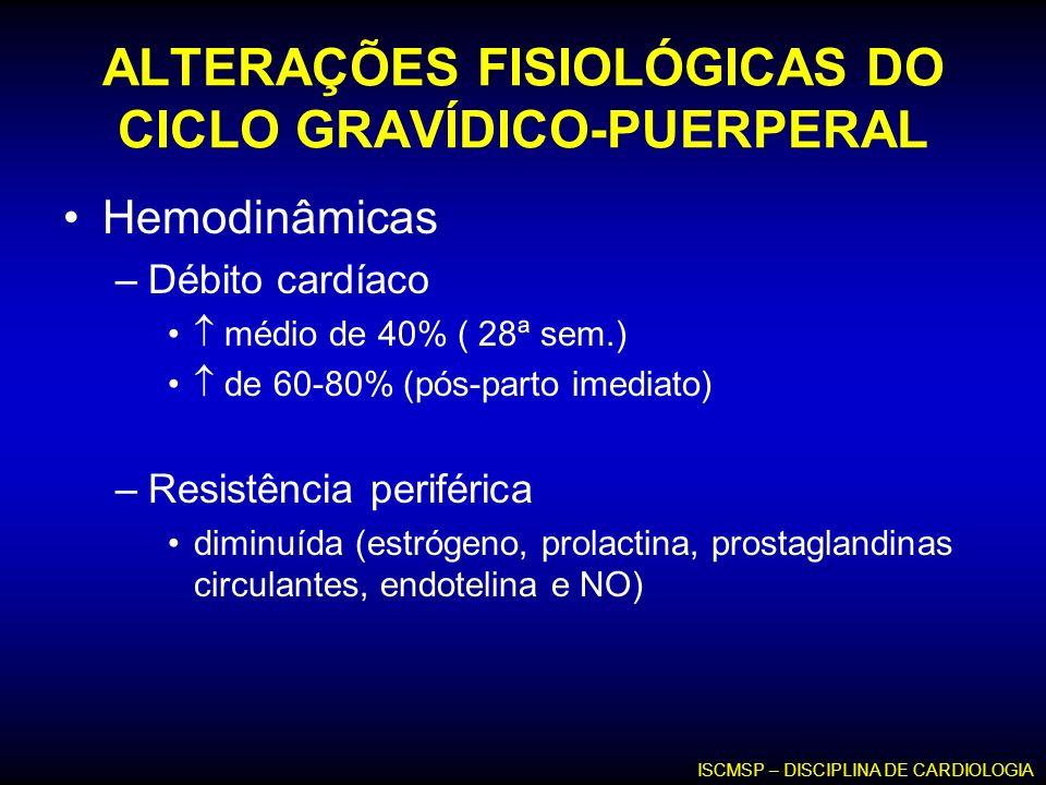 ALTERAÇÕES FISIOLÓGICAS DO CICLO GRAVÍDICO-PUERPERAL Hemodinâmicas –Débito cardíaco médio de 40% ( 28ª sem.) de 60-80% (pós-parto imediato) –Resistênc
