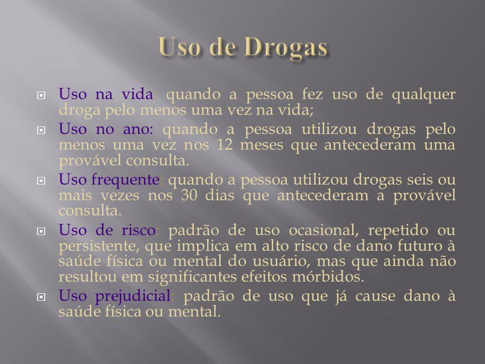 Uso na vida: quando a pessoa fez uso de qualquer droga pelo menos uma vez na vida; Uso no ano: quando a pessoa utilizou drogas pelo menos uma vez nos
