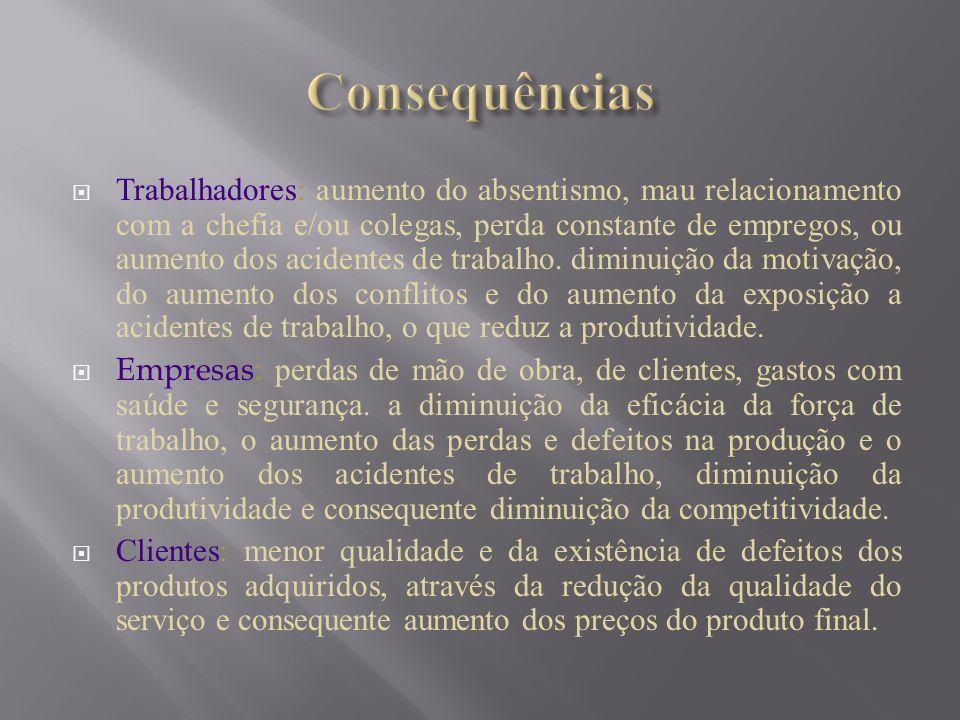 Trabalhadores: aumento do absentismo, mau relacionamento com a chefia e/ou colegas, perda constante de empregos, ou aumento dos acidentes de trabalho.