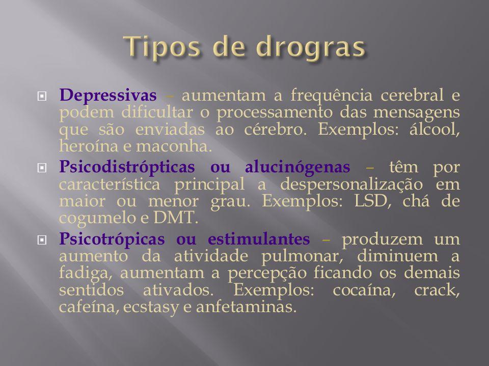 Depressivas – aumentam a frequência cerebral e podem dificultar o processamento das mensagens que são enviadas ao cérebro. Exemplos: álcool, heroína e