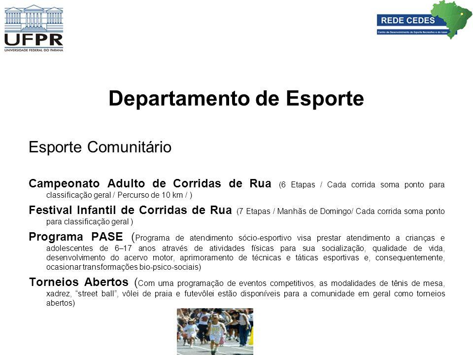 Departamento de Esporte Esporte Comunitário Campeonato Adulto de Corridas de Rua (6 Etapas / Cada corrida soma ponto para classificação geral / Percur