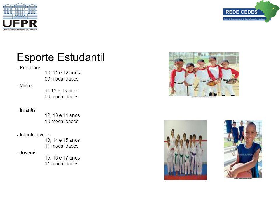Esporte Estudantil - Pré mirins 10, 11 e 12 anos 09 modalidades - Mirins 11,12 e 13 anos 09 modalidades - Infantis 12, 13 e 14 anos 10 modalidades - I