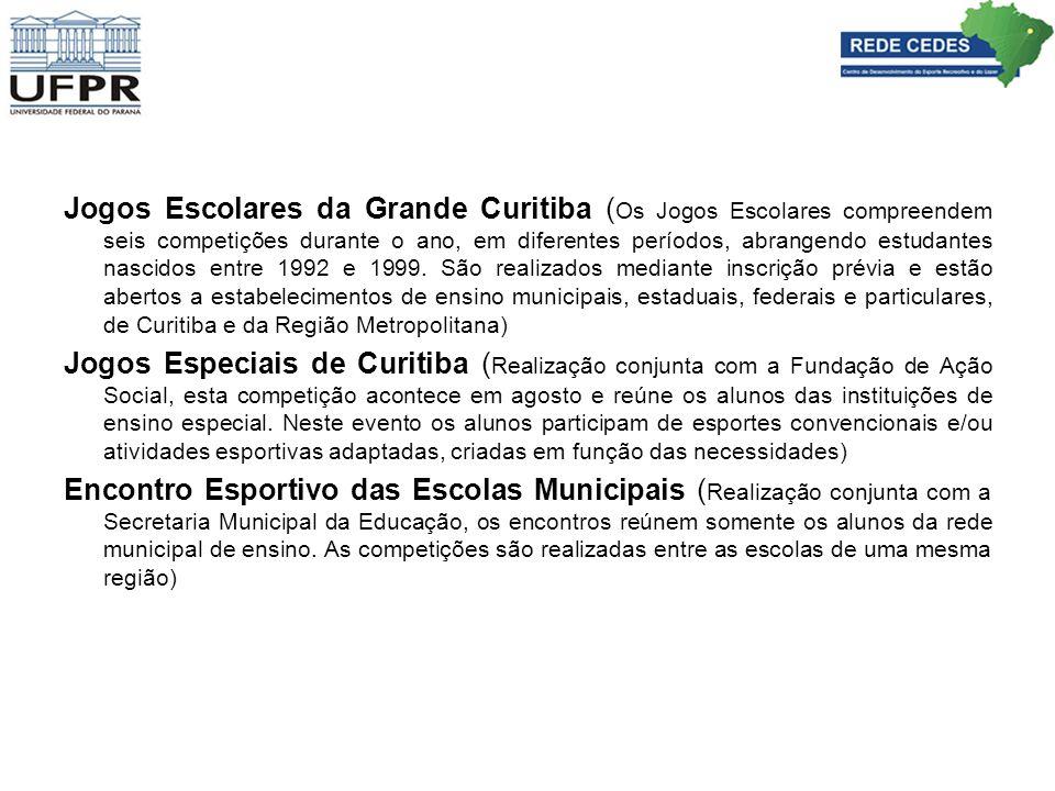 Jogos Escolares da Grande Curitiba ( Os Jogos Escolares compreendem seis competições durante o ano, em diferentes períodos, abrangendo estudantes nasc