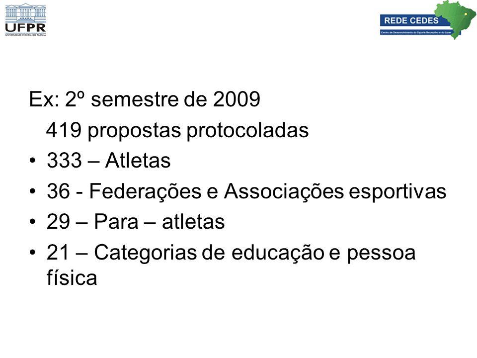Ex: 2º semestre de 2009 419 propostas protocoladas 333 – Atletas 36 - Federações e Associações esportivas 29 – Para – atletas 21 – Categorias de educa
