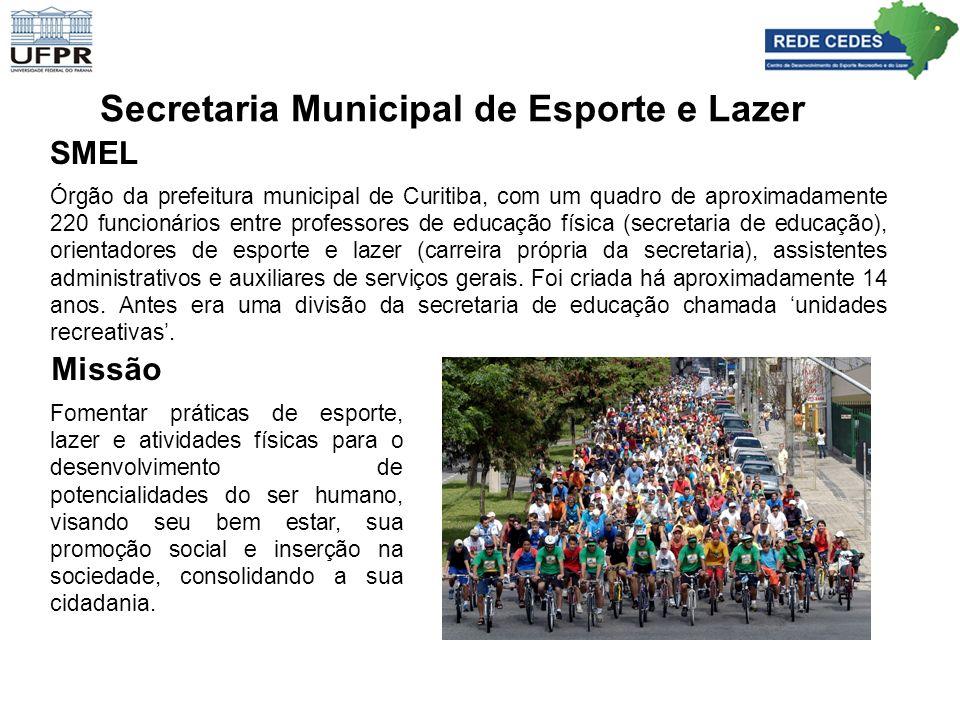 Secretaria Municipal de Esporte e Lazer Órgão da prefeitura municipal de Curitiba, com um quadro de aproximadamente 220 funcionários entre professores