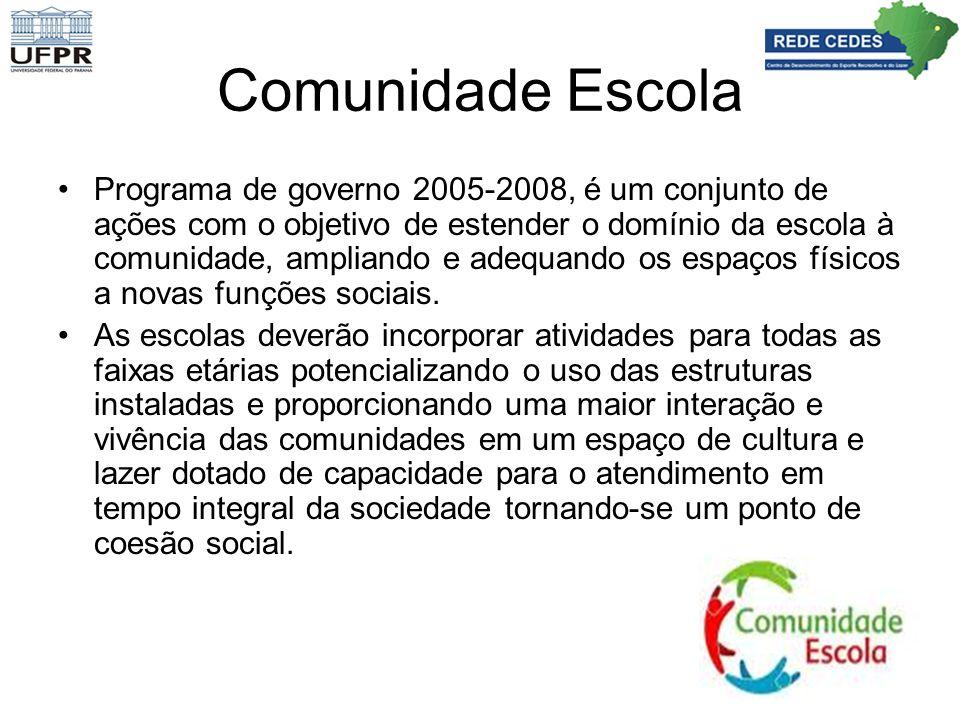 Comunidade Escola Programa de governo 2005-2008, é um conjunto de ações com o objetivo de estender o domínio da escola à comunidade, ampliando e adequ