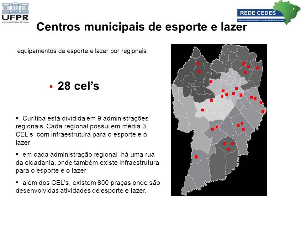 Centros municipais de esporte e lazer equipamentos de esporte e lazer por regionais 28 cels Curitiba está dividida em 9 administrações regionais. Cada
