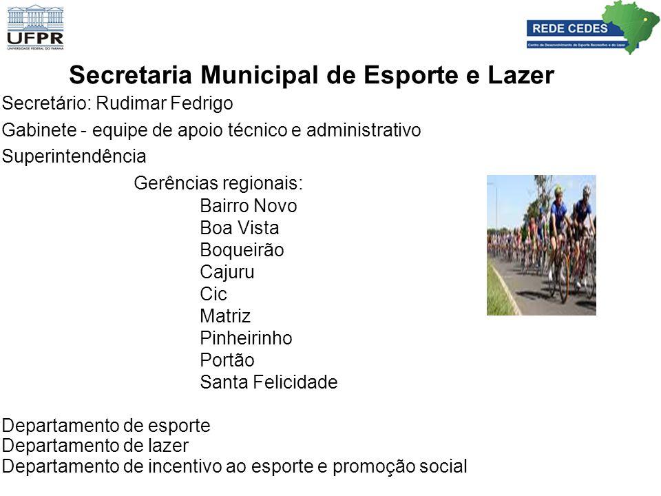 Secretaria Municipal de Esporte e Lazer Secretário: Rudimar Fedrigo Gabinete - equipe de apoio técnico e administrativo Superintendência Gerências reg