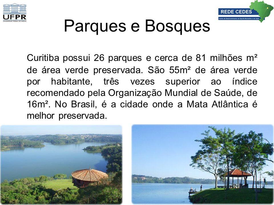 Parques e Bosques Curitiba possui 26 parques e cerca de 81 milhões m² de área verde preservada. São 55m² de área verde por habitante, três vezes super