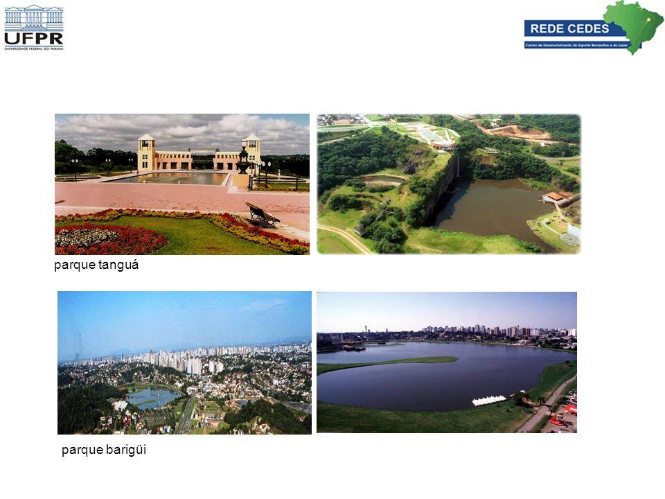 parque tanguá parque barigüi Flood Control, Water Supply and Leisure