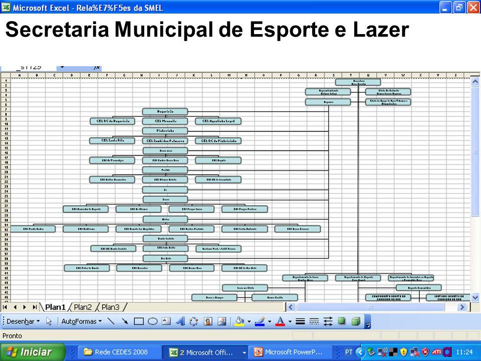 Esporte Rendimento Jogos da Juventude do Paraná (Aproveitando as potencialidades esportivas da cidade, institui-se a delegação que representará Curitiba nos Jogos da Juventude do Paraná.