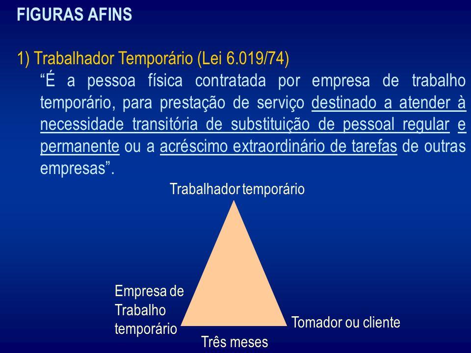 FIGURAS AFINS 1) Trabalhador Temporário (Lei 6.019/74) É a pessoa física contratada por empresa de trabalho temporário, para prestação de serviço dest
