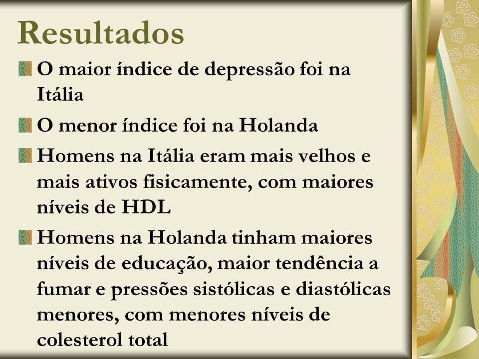 Resultados O maior índice de depressão foi na Itália O menor índice foi na Holanda Homens na Itália eram mais velhos e mais ativos fisicamente, com ma