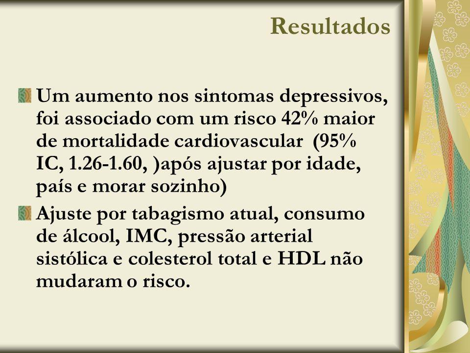 Resultados Um aumento nos sintomas depressivos, foi associado com um risco 42% maior de mortalidade cardiovascular (95% IC, 1.26-1.60, )após ajustar p